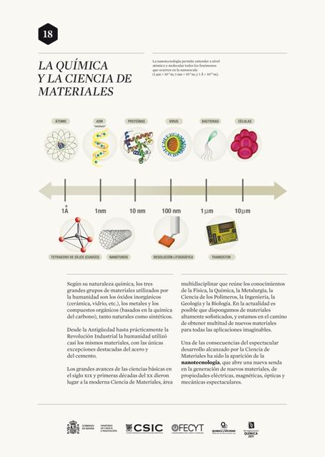18 La química y la ciencia de materiales