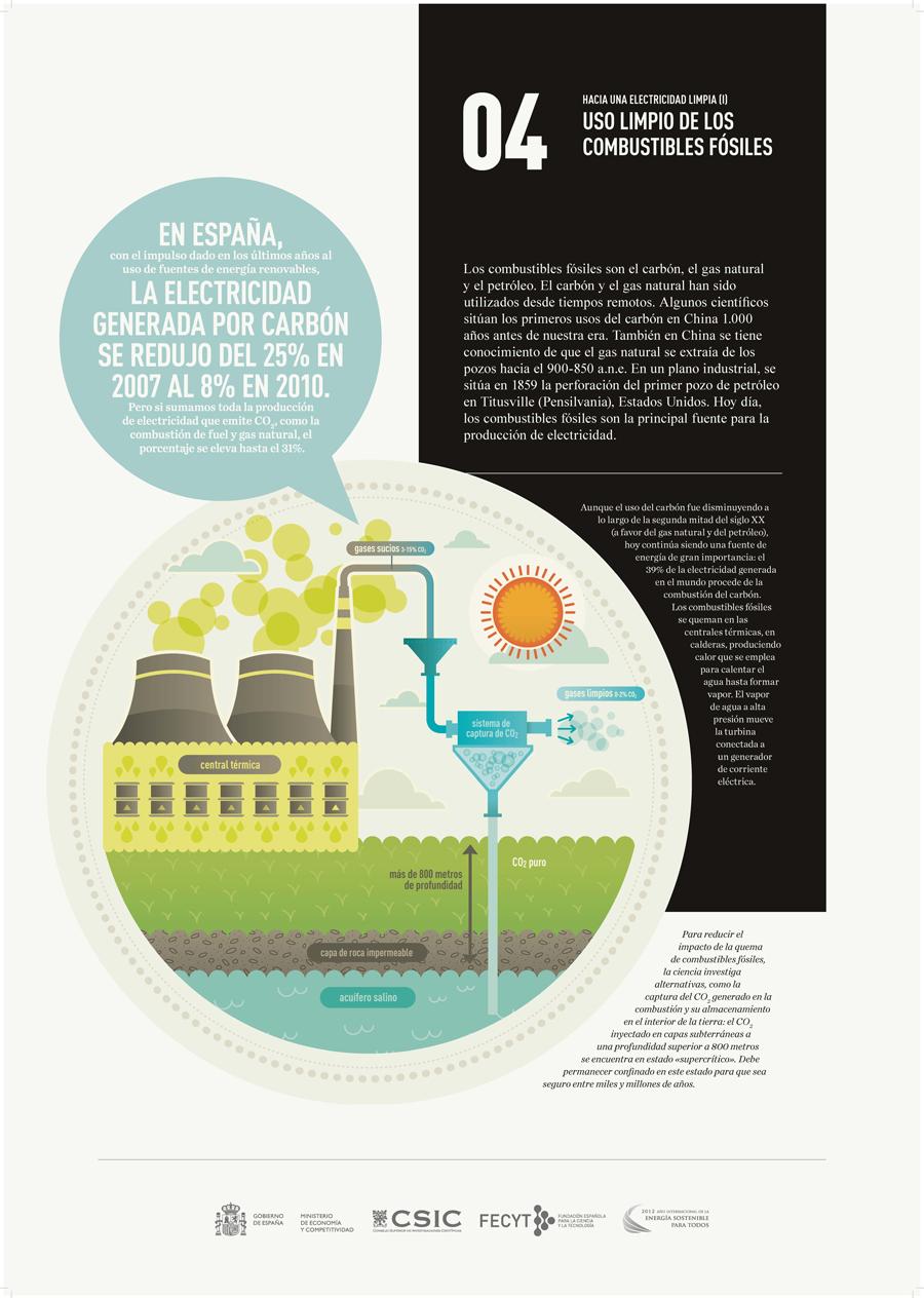 Uso limpio de los combustibles fósiles.jpg