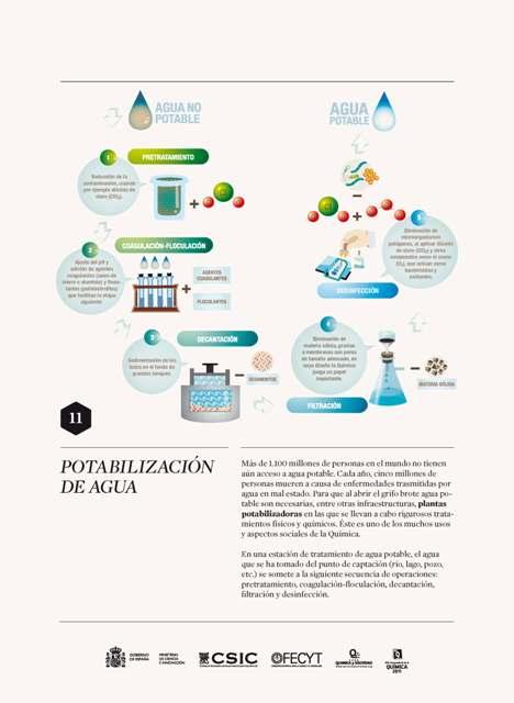 11 Potabilización de agua
