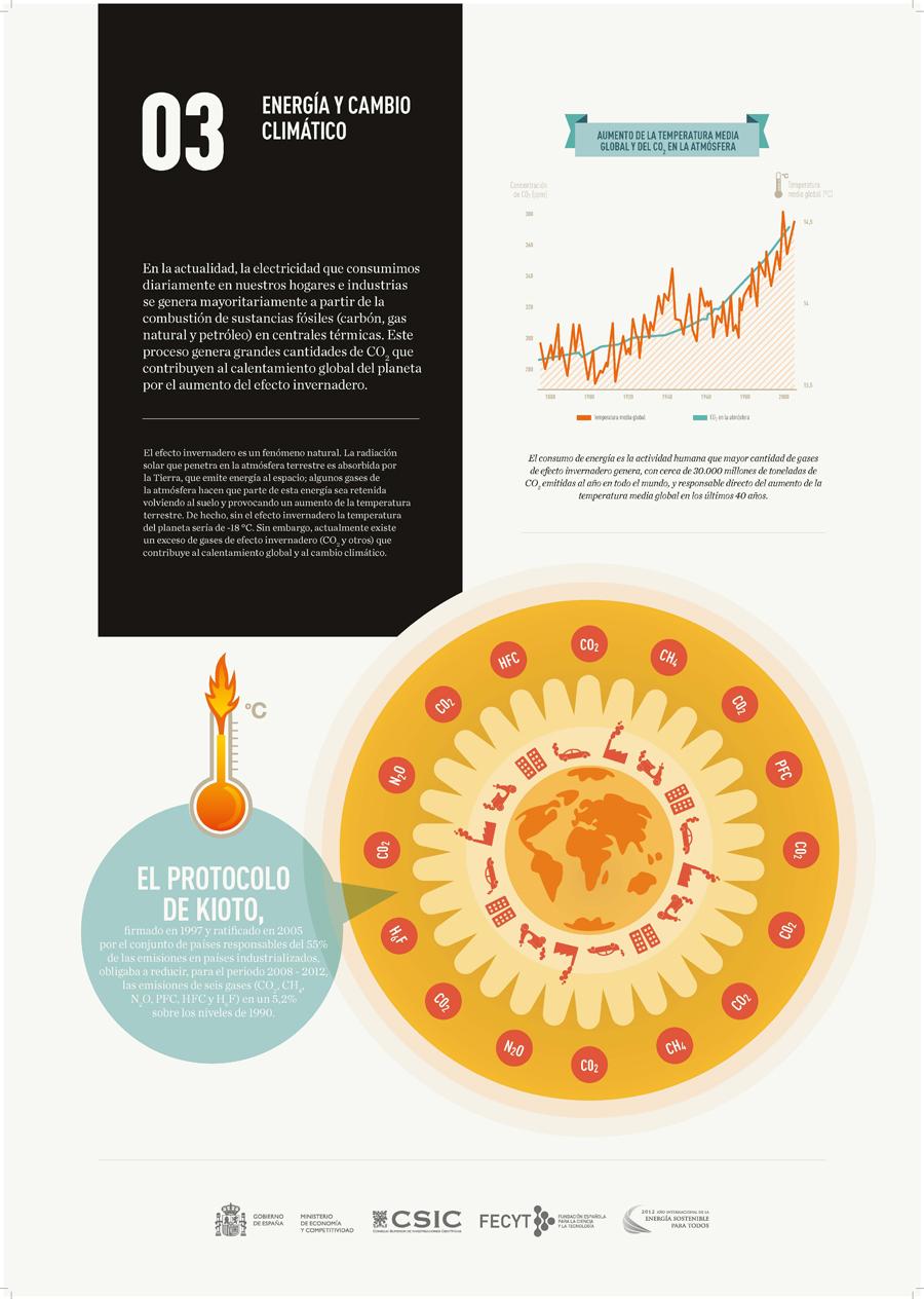 Energía y cambio climático.jpg
