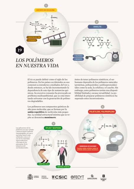 19 Los polímeros en nuestra vida
