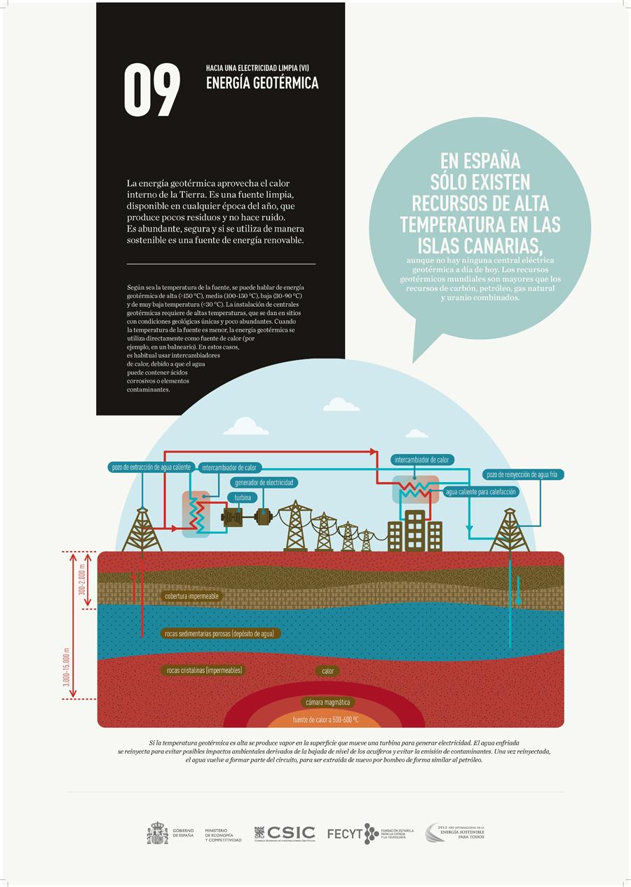 Energía geotérmica.jpg
