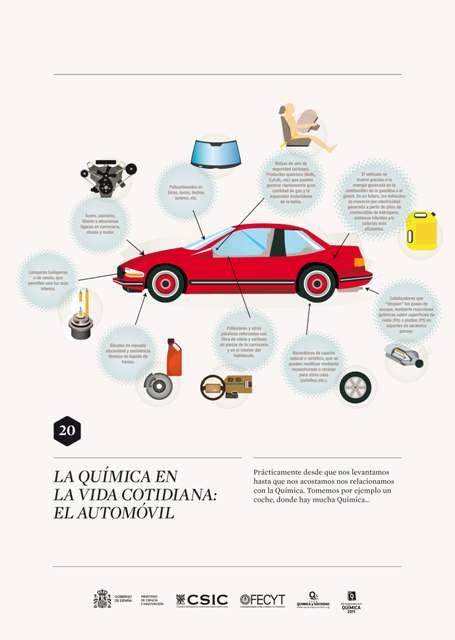 20 La química en la vida cotidiana. El automóvil