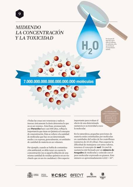 9 Midiendo la concentración y la toxicidad
