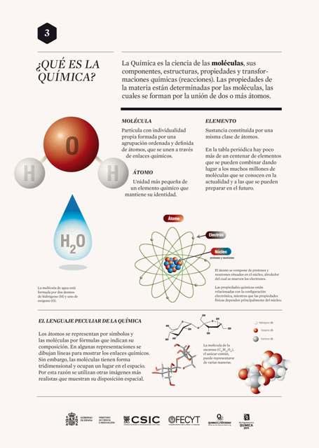 3 Qué es la química