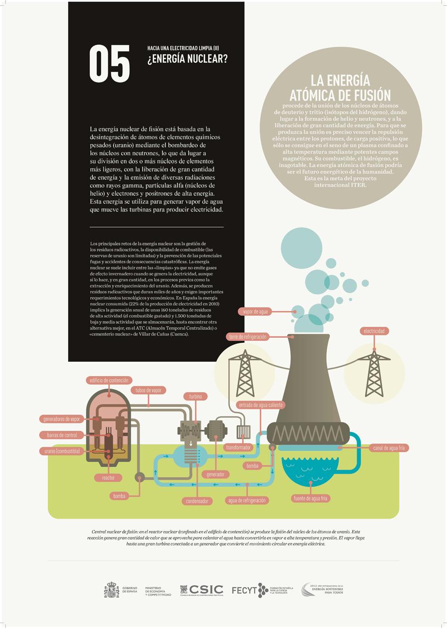¿Energía nuclear?.jpg