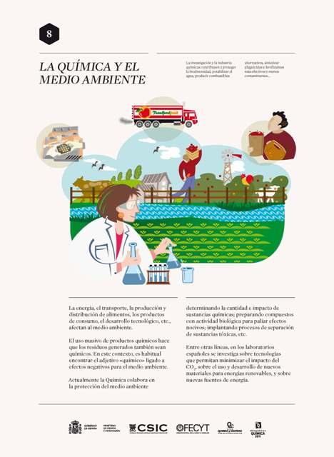 8 La química y el medio ambiente