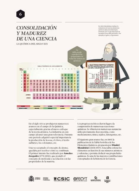 6 Consolidación y madurez de la ciencia