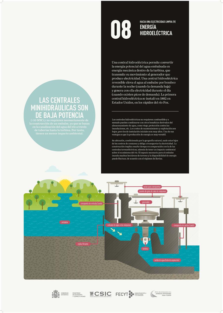 Energía hidroeléctrica.jpg