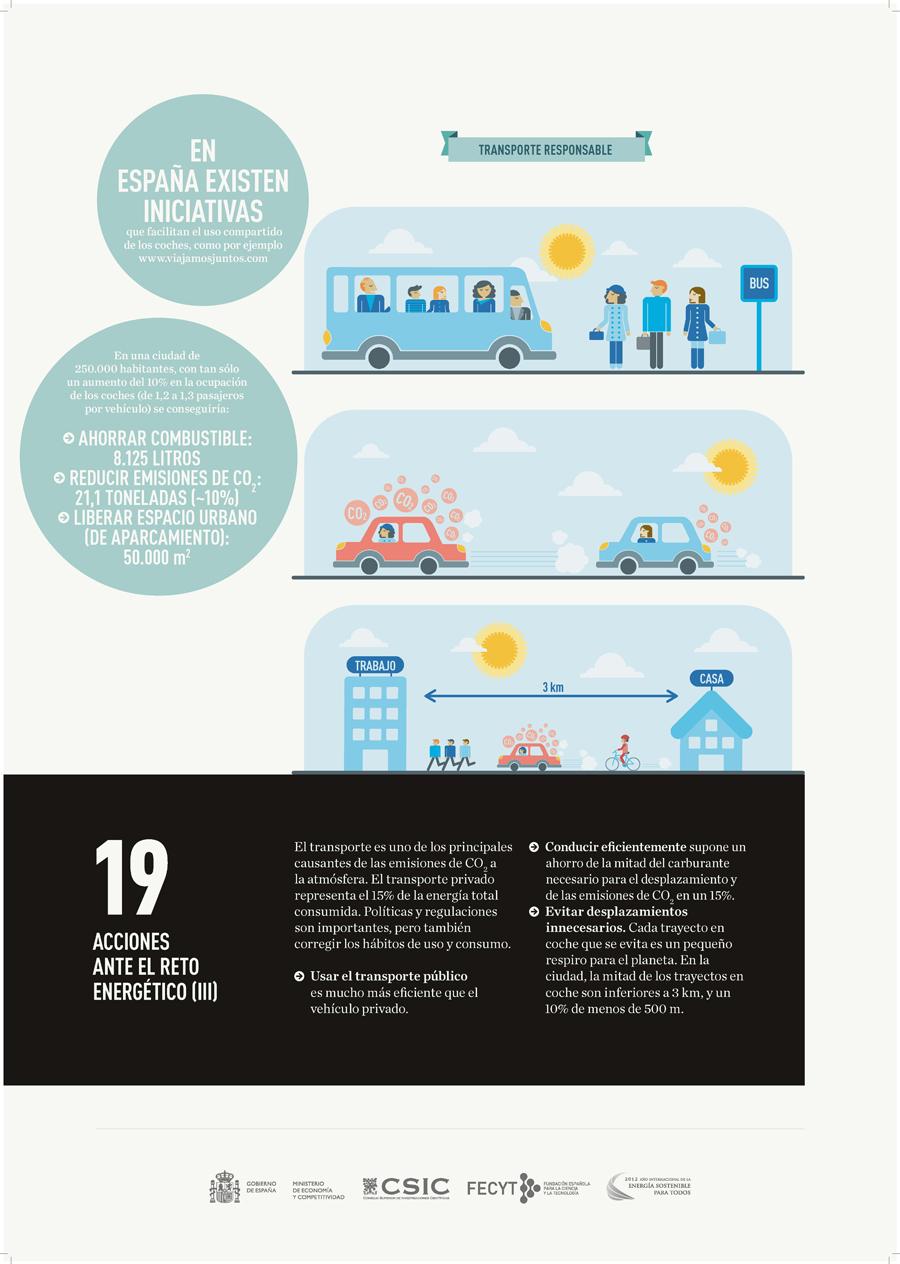 Acciones ante el reto energético (III).jpg