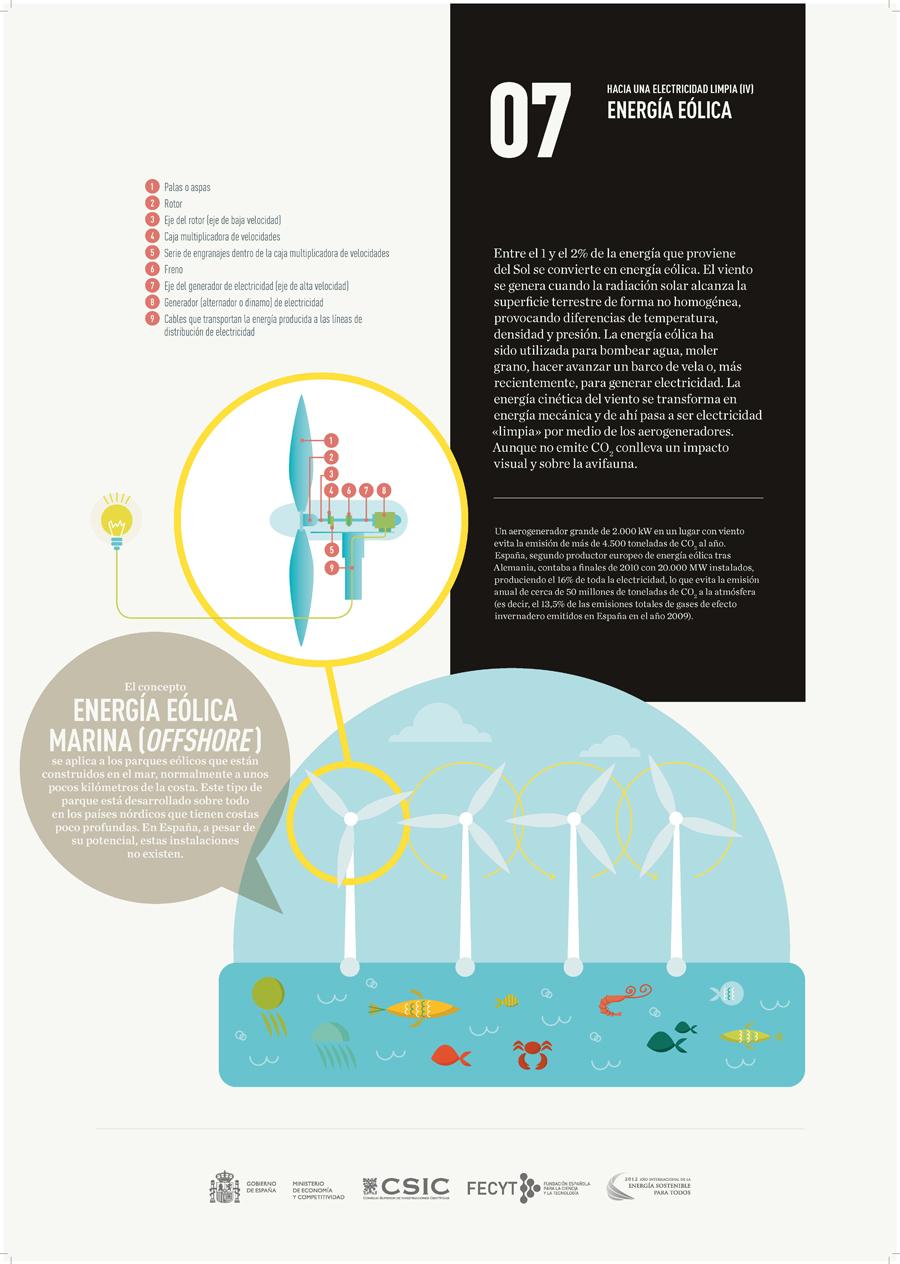 Energía eólica.jpg