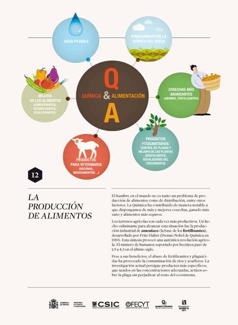 12 La producción de alimentos