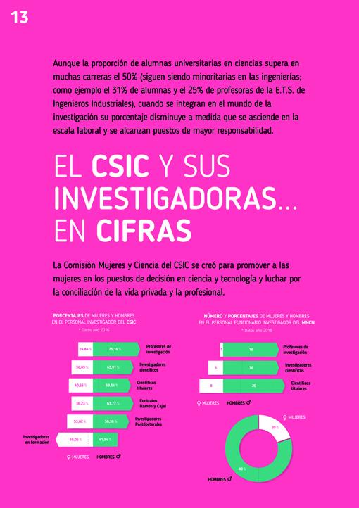 El CSIC y sus investigadoras